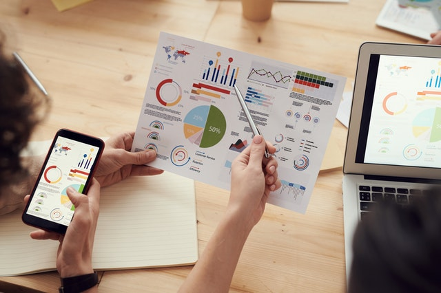 Top Opportunities for Business Analyst in India