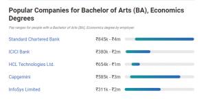 popular-BA-companies
